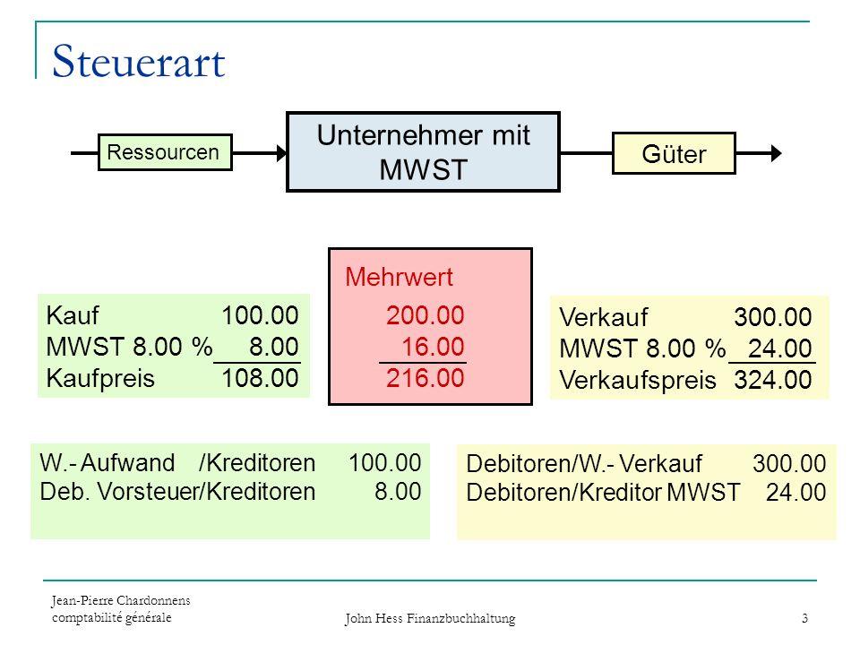 Fragen zur Mehrwertsteuer 1.Nach welcher Methode wird die schweizerische Mehrwertsteuer (MWST) erhoben.