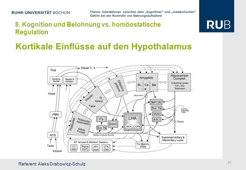 Kortikale Einflüsse auf den Hypothalamus Thema: Interaktionen zwischen dem kognitiven und metabolischen Gehirn bei der Kontrolle von Nahrungsaufnahme