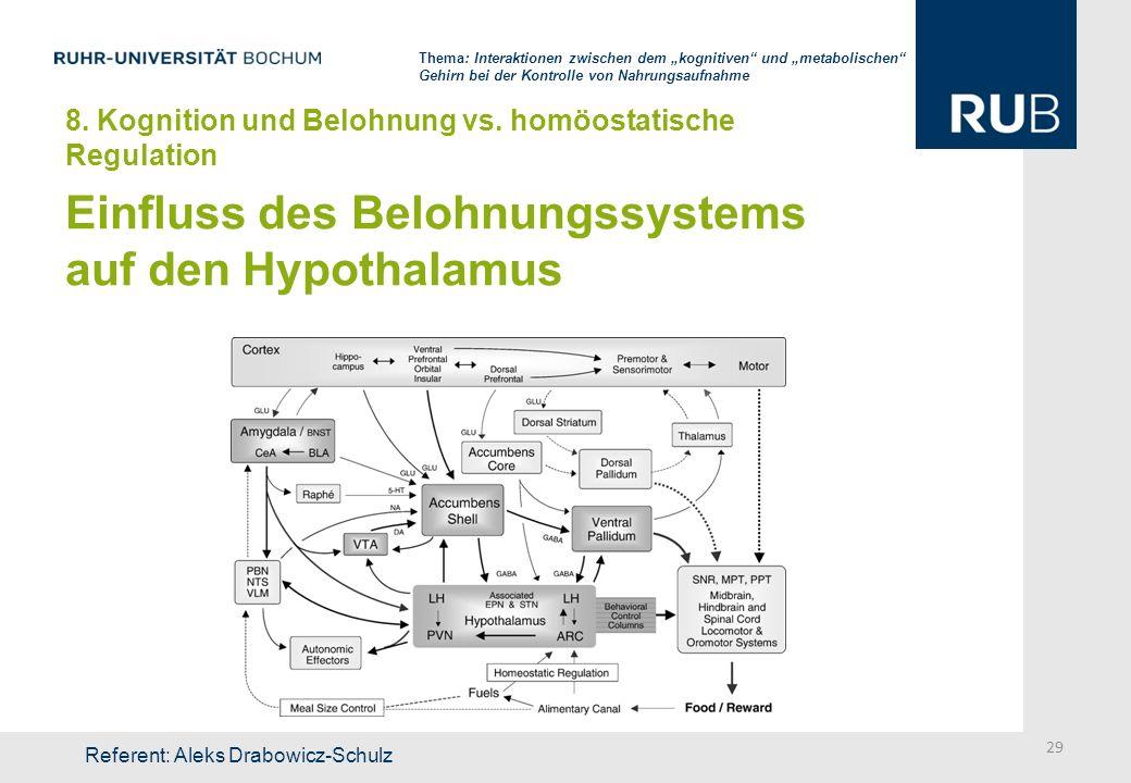 Einfluss des Belohnungssystems auf den Hypothalamus Thema: Interaktionen zwischen dem kognitiven und metabolischen Gehirn bei der Kontrolle von Nahrun