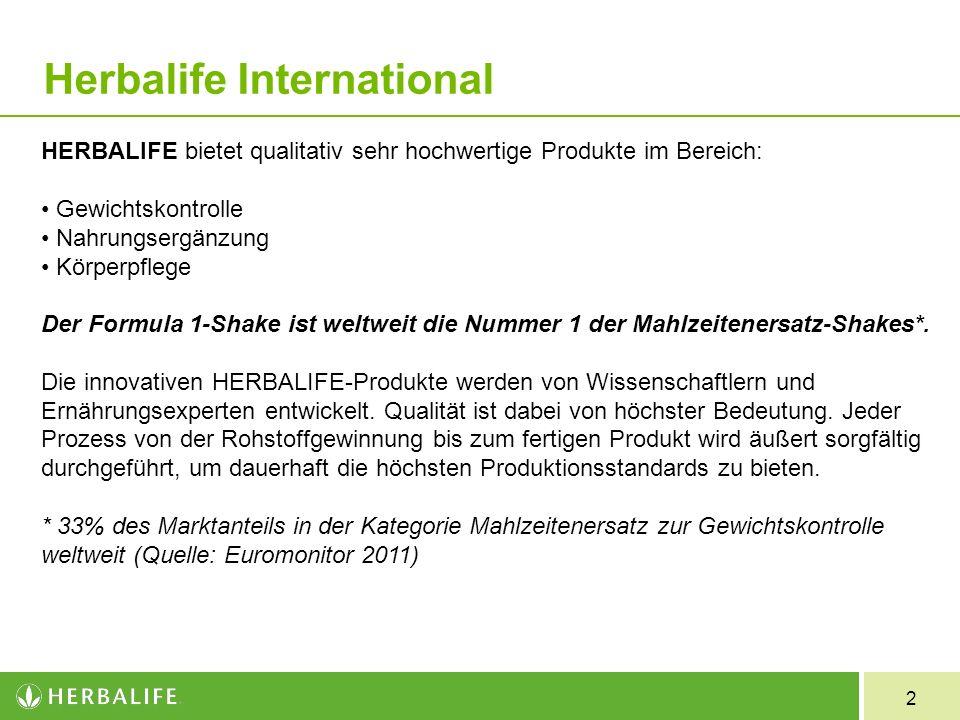 2 HERBALIFE bietet qualitativ sehr hochwertige Produkte im Bereich: Gewichtskontrolle Nahrungsergänzung Körperpflege Der Formula 1-Shake ist weltweit