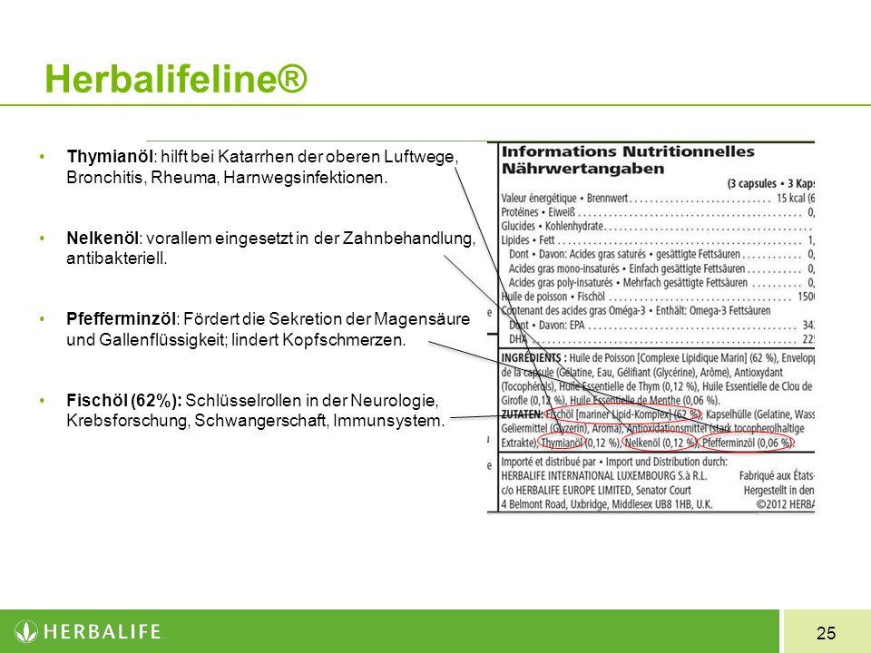 25 Herbalifeline® Thymianöl: hilft bei Katarrhen der oberen Luftwege, Bronchitis, Rheuma, Harnwegsinfektionen. Nelkenöl: vorallem eingesetzt in der Za