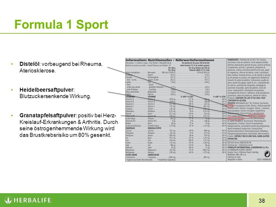 38 Formula 1 Sport Distelöl: vorbeugend bei Rheuma, Ateriosklerose. Heidelbeersaftpulver: Blutzuckersenkende Wirkung. Granatapfelsaftpulver: positiv b