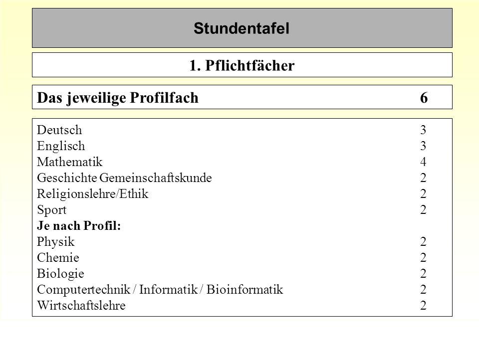 Stundentafel Das jeweilige Profilfach6 1.