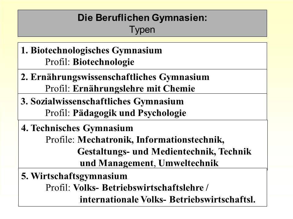 Die Beruflichen Gymnasien: Typen 2. Ernährungswissenschaftliches Gymnasium Profil: Ernährungslehre mit Chemie 1. Biotechnologisches Gymnasium Profil: