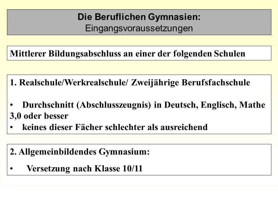 Die Beruflichen Gymnasien: Eingangsvoraussetzungen 1. Realschule/Werkrealschule/ Zweijährige Berufsfachschule Durchschnitt (Abschlusszeugnis) in Deuts