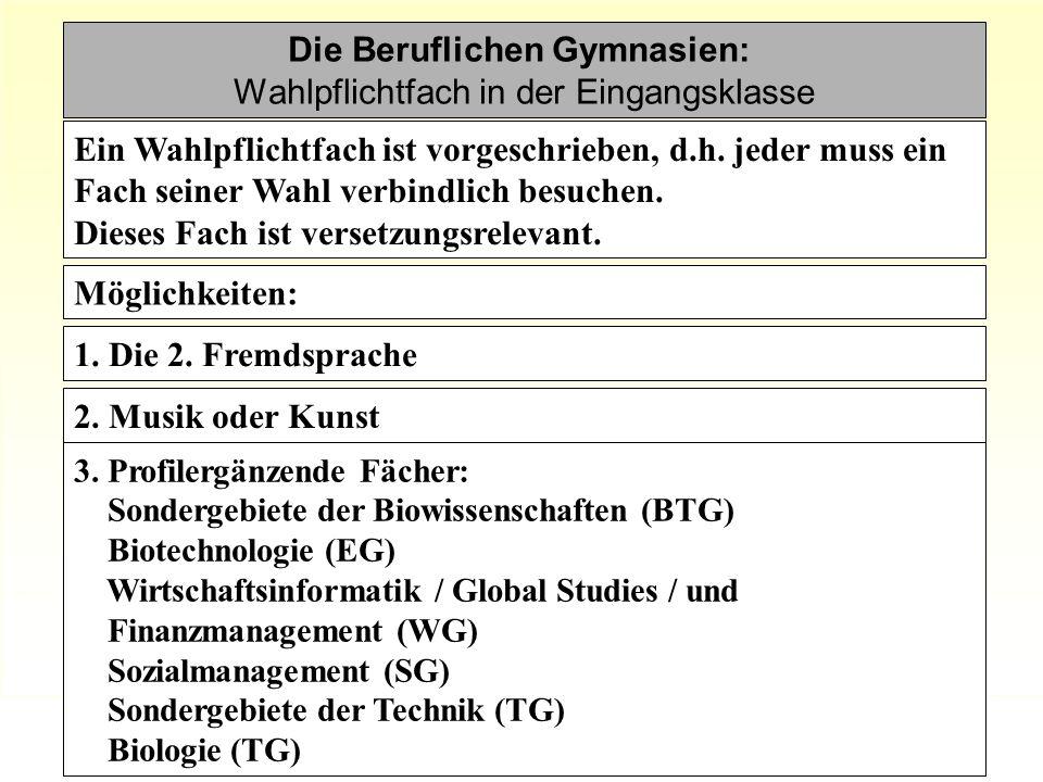 Die Beruflichen Gymnasien: Wahlpflichtfach in der Eingangsklasse Möglichkeiten: Ein Wahlpflichtfach ist vorgeschrieben, d.h.