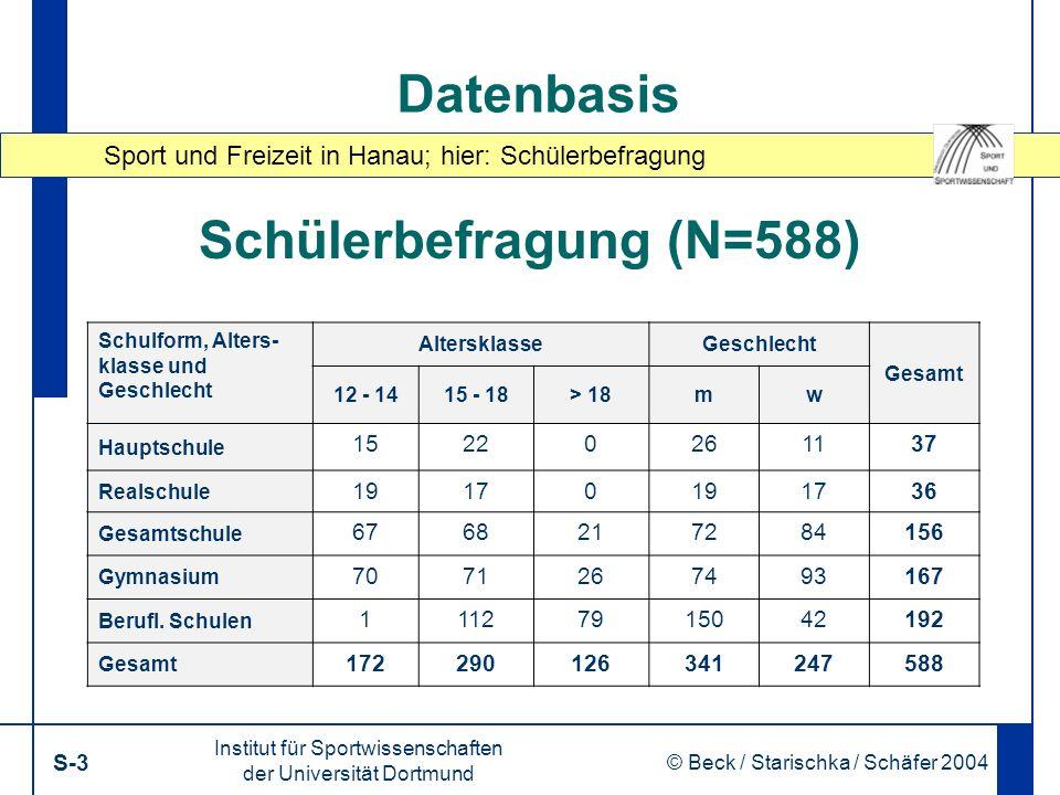 Sport und Freizeit in Hanau; hier: Schülerbefragung Institut für Sportwissenschaften der Universität Dortmund S-4 © Beck / Starischka / Schäfer 2004 4 Datenbasis Vergleich Hanauer vs.