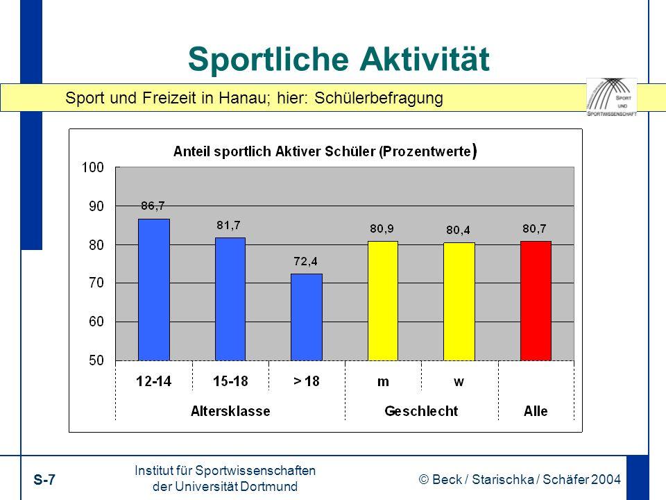 Sport und Freizeit in Hanau; hier: Schülerbefragung Institut für Sportwissenschaften der Universität Dortmund S-7 © Beck / Starischka / Schäfer 2004 7 Sportliche Aktivität