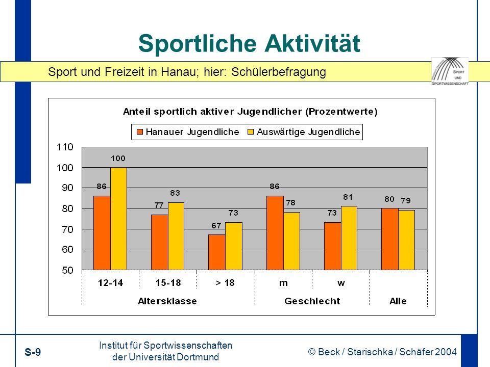 Sport und Freizeit in Hanau; hier: Schülerbefragung Institut für Sportwissenschaften der Universität Dortmund S-9 © Beck / Starischka / Schäfer 2004 9 Sportliche Aktivität