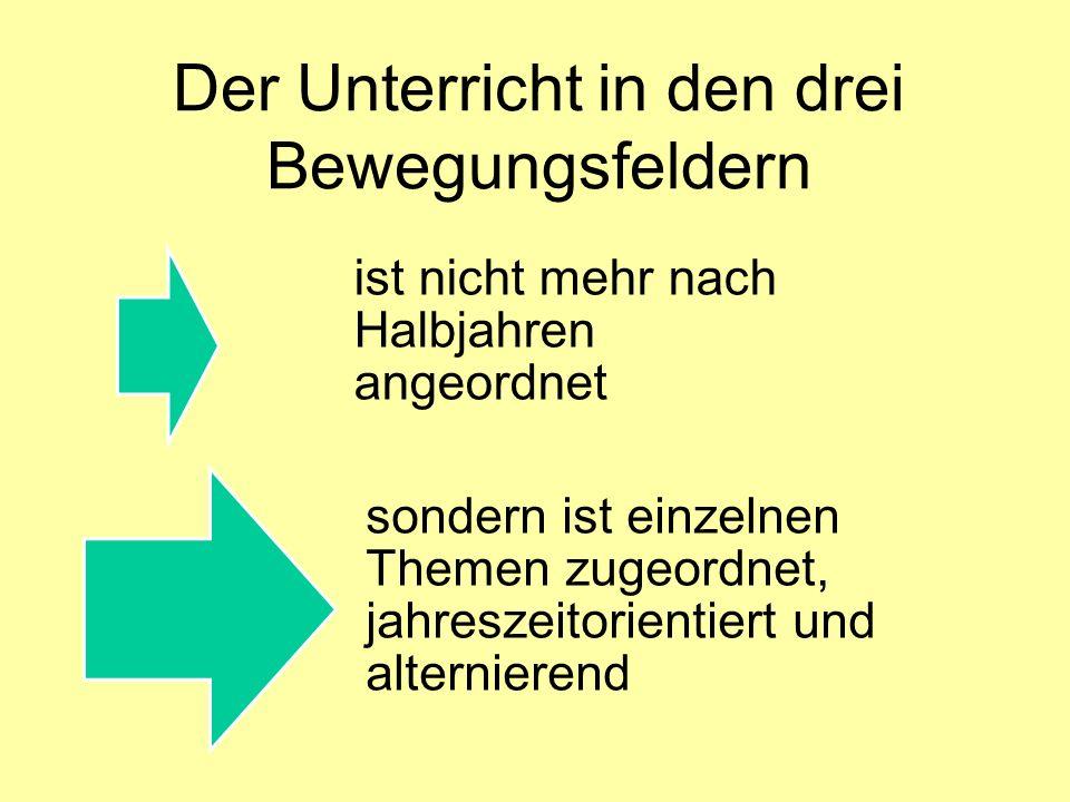 Der Unterricht in den drei Bewegungsfeldern ist nicht mehr nach Halbjahren angeordnet sondern ist einzelnen Themen zugeordnet, jahreszeitorientiert un