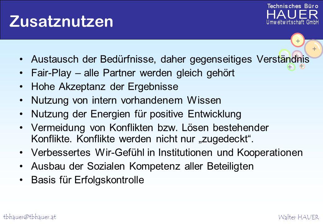 Walter HAUER + + + + + tbhauer@tbhauer.at Zusatznutzen Austausch der Bedürfnisse, daher gegenseitiges Verständnis Fair-Play – alle Partner werden gleich gehört Hohe Akzeptanz der Ergebnisse Nutzung von intern vorhandenem Wissen Nutzung der Energien für positive Entwicklung Vermeidung von Konflikten bzw.