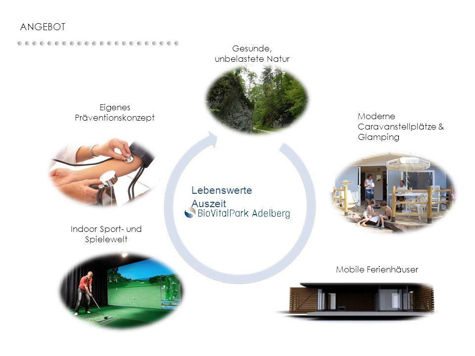 ANGEBOT Gesunde, unbelastete Natur Eigenes Präventionskonzept Lebenswerte Auszeit Moderne Caravanstellplätze & Glamping Mobile Ferienhäuser Indoor Spo