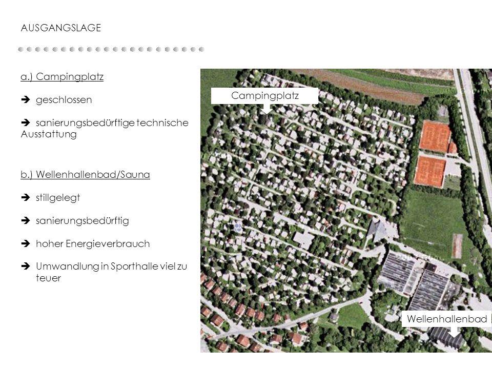 AUSGANGSLAGE a.) Campingplatz geschlossen sanierungsbedürftige technische Ausstattung b.) Wellenhallenbad/Sauna stillgelegt sanierungsbedürftig hoher