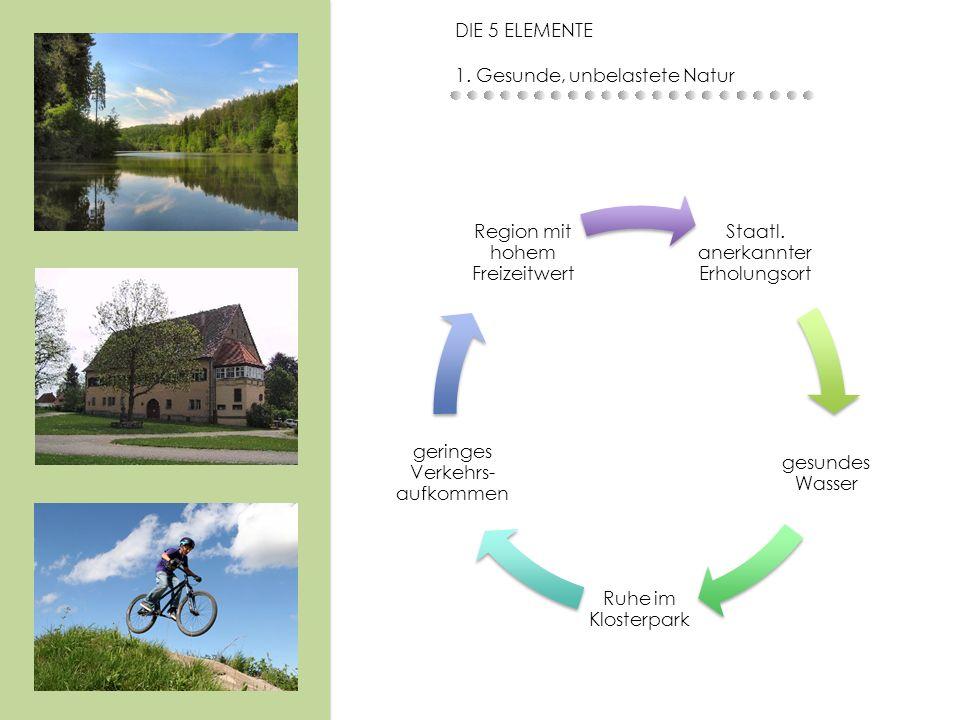 DIE 5 ELEMENTE 1. Gesunde, unbelastete Natur Staatl. anerkannter Erholungsort gesundes Wasser Ruhe im Klosterpark geringes Verkehrs- aufkommen Region