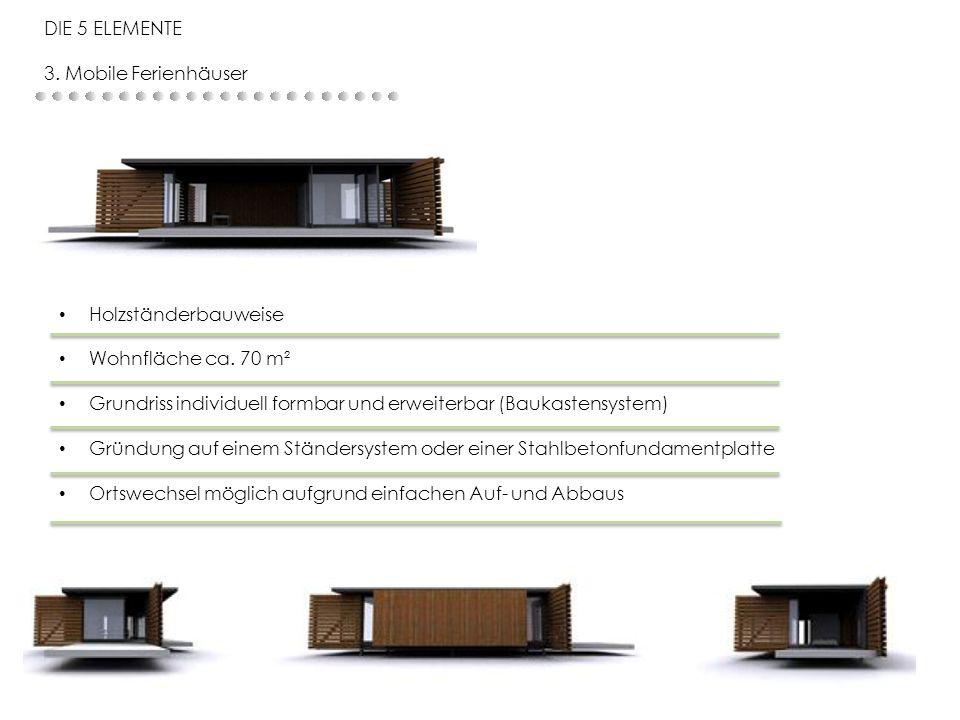 Holzständerbauweise Wohnfläche ca. 70 m² Grundriss individuell formbar und erweiterbar (Baukastensystem) Gründung auf einem Ständersystem oder einer S