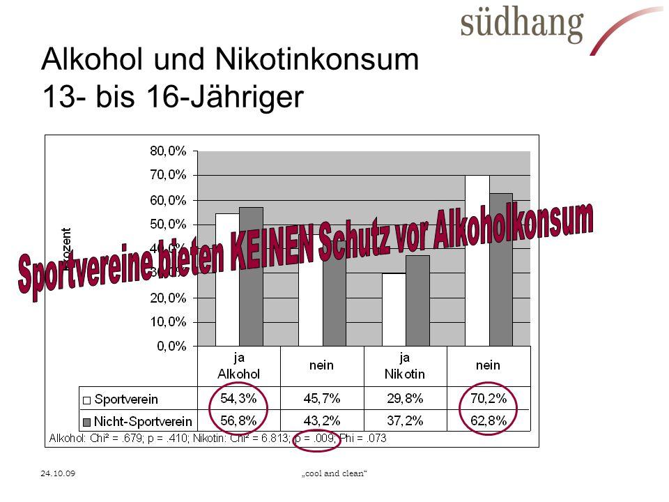 24.10.09cool and clean Alkohol und Nikotinkonsum 13- bis 16-Jähriger