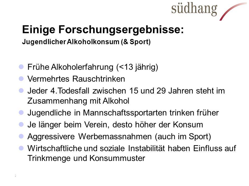 24.10.09cool and clean Frühe Alkoholerfahrung (<13 jährig) Vermehrtes Rauschtrinken Jeder 4.Todesfall zwischen 15 und 29 Jahren steht im Zusammenhang
