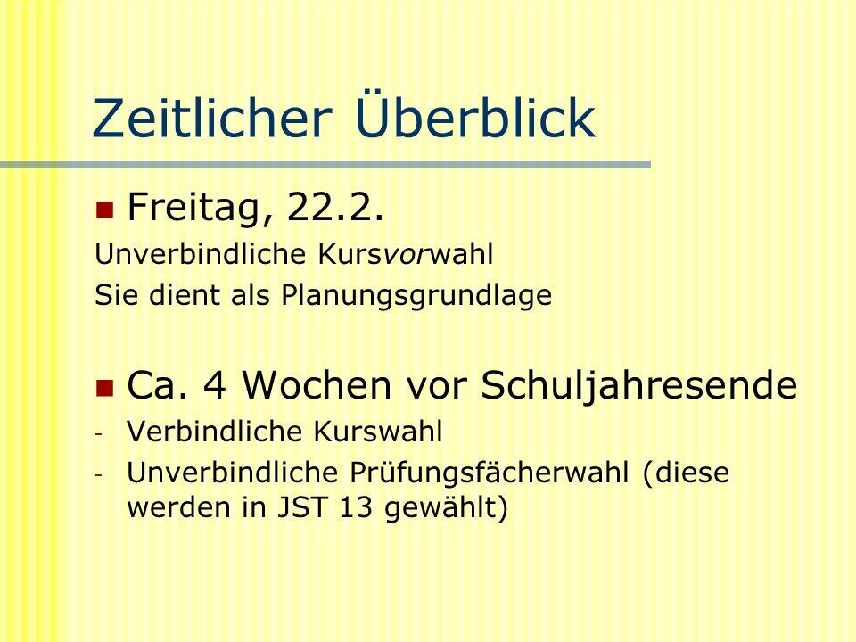 Zeitlicher Überblick Freitag, 22.2. Unverbindliche Kursvorwahl Sie dient als Planungsgrundlage Ca.