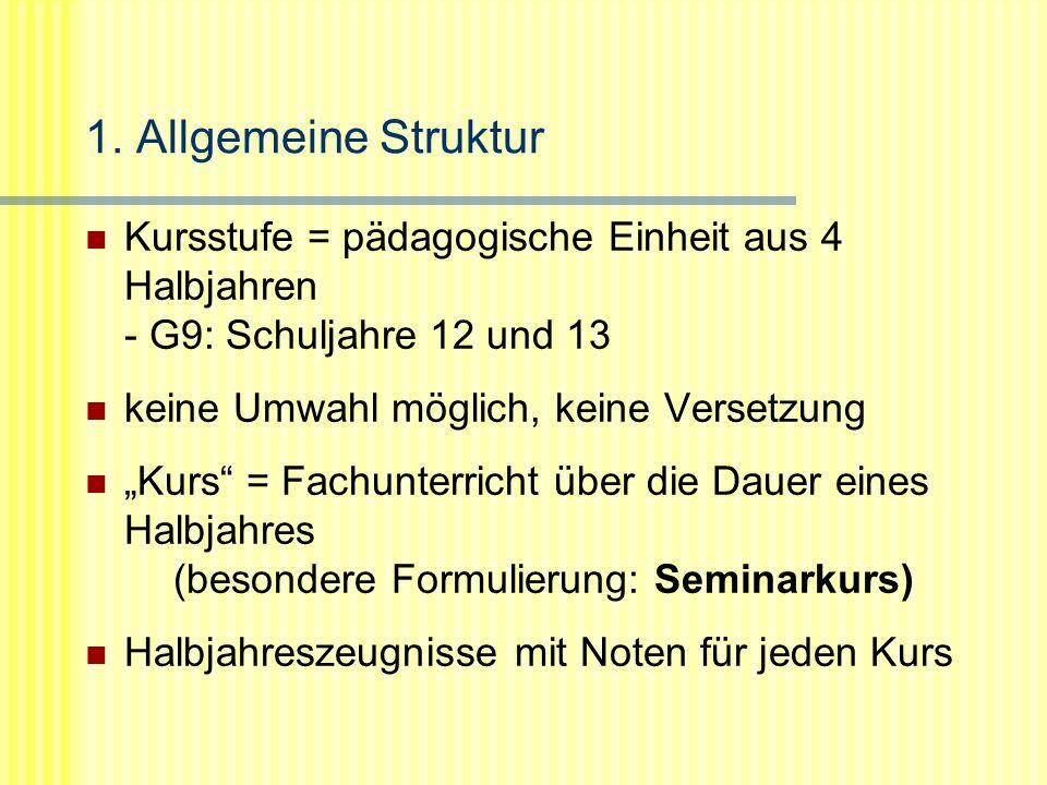 1. Allgemeine Struktur Kursstufe = pädagogische Einheit aus 4 Halbjahren - G9: Schuljahre 12 und 13 keine Umwahl möglich, keine Versetzung Kurs = Fach