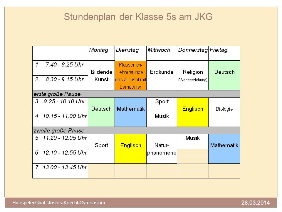28.03.2014 Hanspeter Gaal, Justus-Knecht-Gymnasium Stundenplan der Klasse 5s am JKG