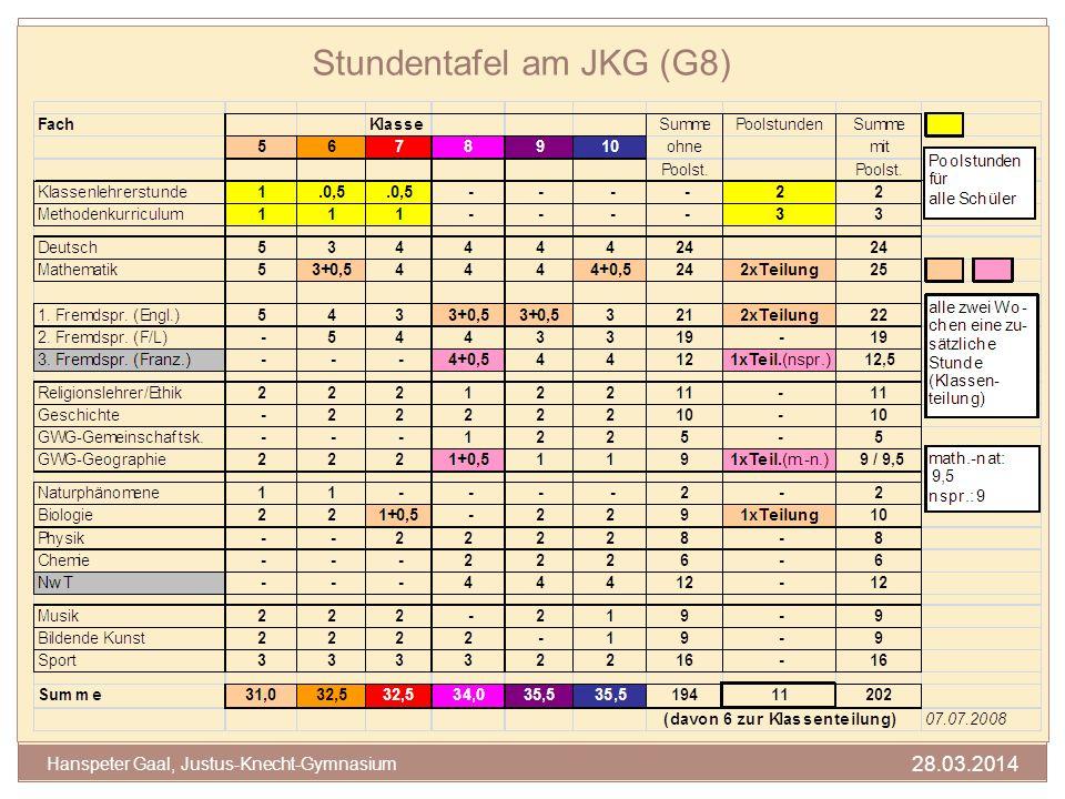 28.03.2014 Hanspeter Gaal, Justus-Knecht-Gymnasium Stundentafel am JKG (G9)