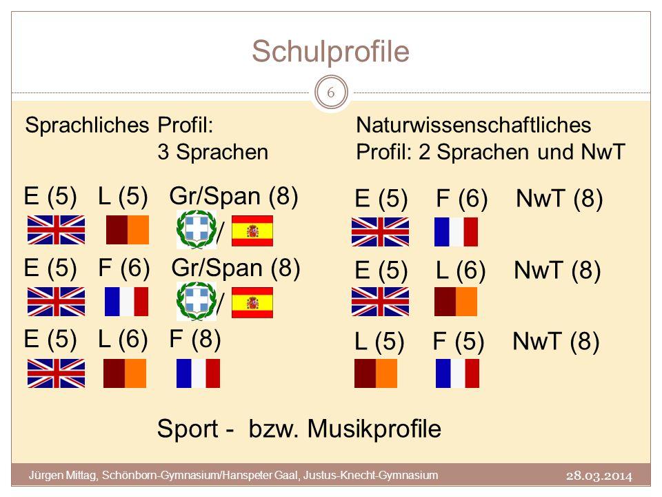 Profile der Bruchsaler Gymnasien 28.03.2014 Jürgen Mittag, Schönborn-Gymnasium/Hanspeter Gaal, Justus-Knecht-Gymnasium 7 Justus-Knecht- Gymnasium Sprachlich E L F Naturwissenschaftlich E F NwT E L NwT 5.