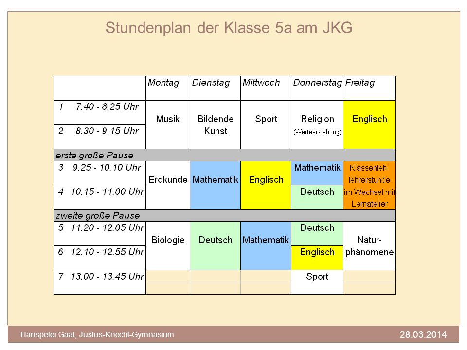 28.03.2014 Hanspeter Gaal, Justus-Knecht-Gymnasium Stundenplan der Klasse 5a am JKG