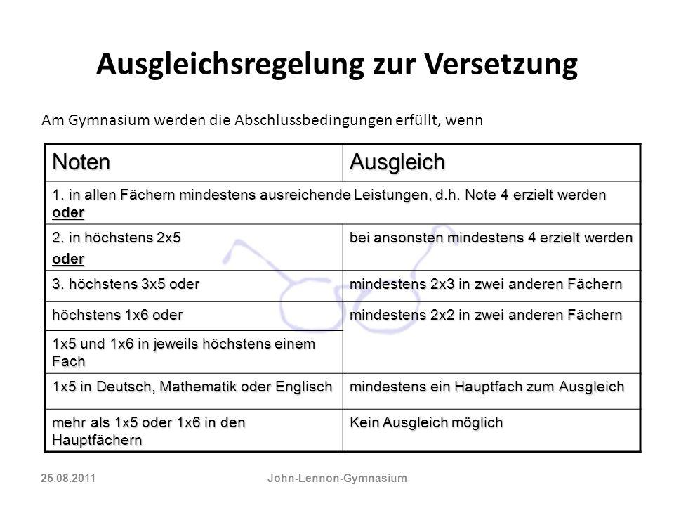 Ausgleichsregelung zur Versetzung Am Gymnasium werden die Abschlussbedingungen erfüllt, wennNotenAusgleich 1. in allen Fächern mindestens ausreichende