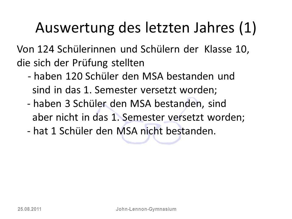 Auswertung des letzten Jahres (1) Von 124 Schülerinnen und Schülern der Klasse 10, die sich der Prüfung stellten - haben 120 Schüler den MSA bestanden