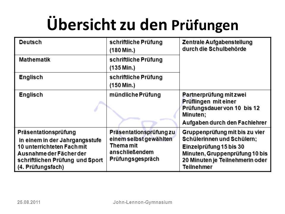 Übersicht zu den Prüfungen Deutsch Deutsch schriftliche Prüfung (180 Min.) Zentrale Aufgabenstellung durch die Schulbehörde Mathematik Mathematik schr
