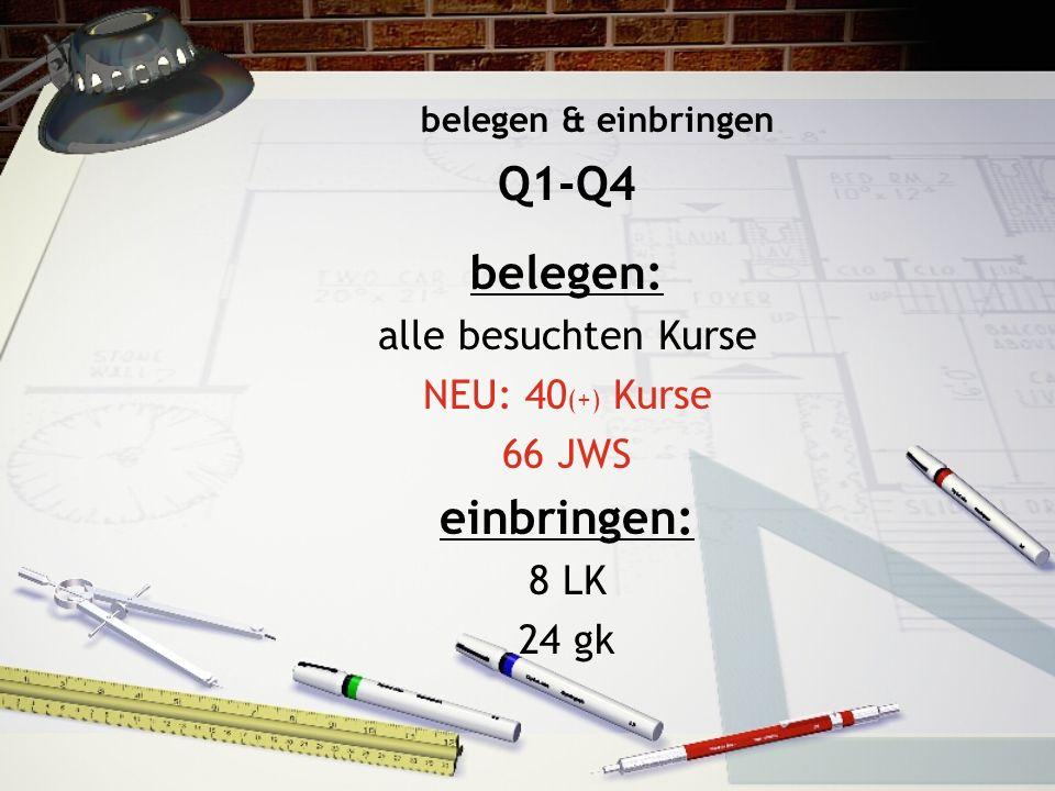 belegen & einbringen Q1-Q4 belegen: alle besuchten Kurse NEU: 40 (+) Kurse 66 JWS einbringen: 8 LK 24 gk