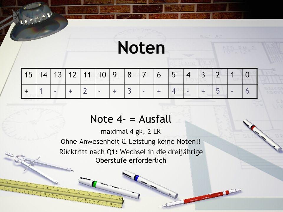 Noten Note 4- = Ausfall maximal 4 gk, 2 LK Ohne Anwesenheit & Leistung keine Noten!! Rücktritt nach Q1: Wechsel in die dreijährige Oberstufe erforderl