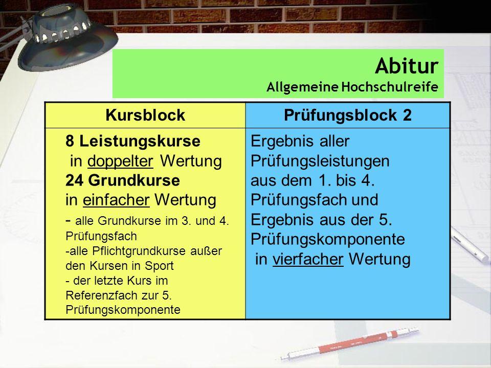 Abitur Allgemeine Hochschulreife KursblockPrüfungsblock 2 8 Leistungskurse in doppelter Wertung 24 Grundkurse in einfacher Wertung - alle Grundkurse i