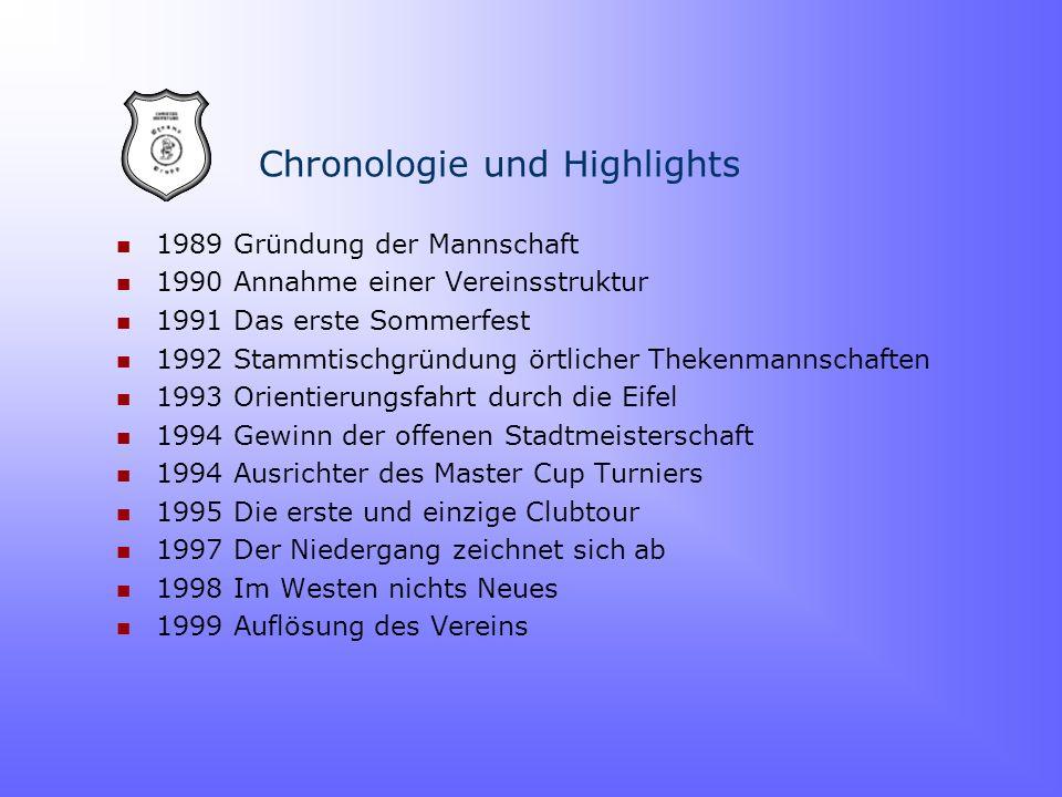Dynamo Drupp Eine Thekenmannschaft 1989 - 1999