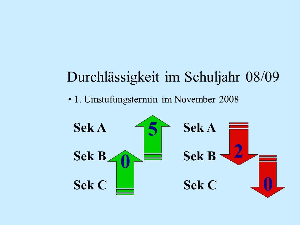 Durchlässigkeit im Schuljahr 08/09 Sek C 1.