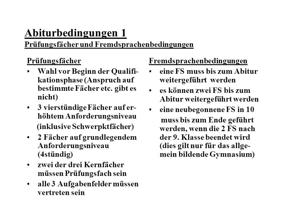 Abiturbedingungen 1 Prüfungsfächer und Fremdsprachenbedingungen Prüfungsfächer Wahl vor Beginn der Qualifi- kationsphase (Anspruch auf bestimmte Fächer etc.