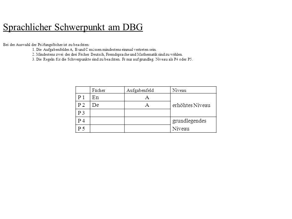 FächerAufgabenfeldNiveau P 1EnA erhöhtes Niveau P 2DeA P 3 P 4 grundlegendes Niveau P 5 Sprachlicher Schwerpunkt am DBG Bei der Auswahl der Pr ü fungsf ä cher ist zu beachten: 1.