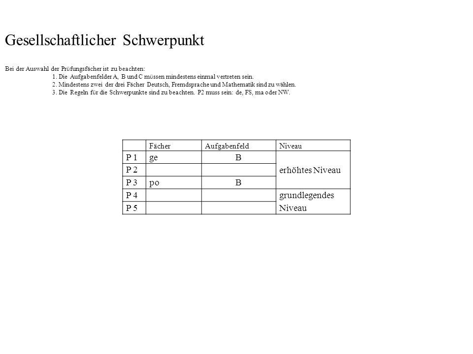 FächerAufgabenfeldNiveau P 1geB erhöhtes Niveau P 2 P 3poB P 4 grundlegendes Niveau P 5 Gesellschaftlicher Schwerpunkt Bei der Auswahl der Pr ü fungsf ä cher ist zu beachten: 1.