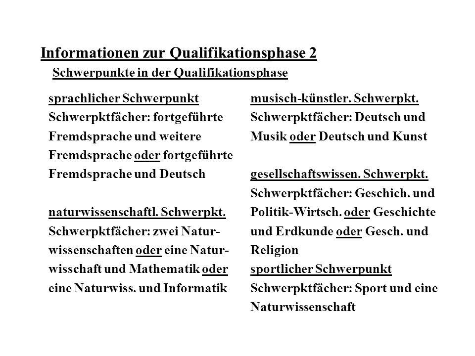 Informationen zur Qualifikationsphase 2 Schwerpunkte in der Qualifikationsphase sprachlicher Schwerpunkt Schwerpktfächer: fortgeführte Fremdsprache und weitere Fremdsprache oder fortgeführte Fremdsprache und Deutsch naturwissenschaftl.