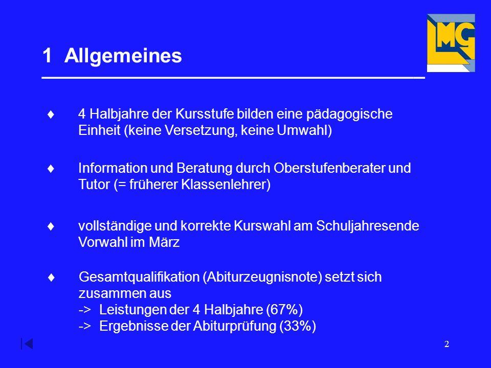 2 1 Allgemeines __________________________________ 4 Halbjahre der Kursstufe bilden eine pädagogische Einheit (keine Versetzung, keine Umwahl) Information und Beratung durch Oberstufenberater und Tutor (= früherer Klassenlehrer) vollständige und korrekte Kurswahl am Schuljahresende Vorwahl im März Gesamtqualifikation (Abiturzeugnisnote) setzt sich zusammen aus -> Leistungen der 4 Halbjahre (67%) -> Ergebnisse der Abiturprüfung (33%)