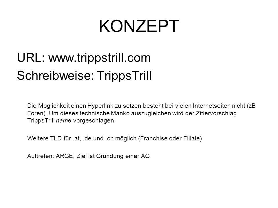KONZEPT URL: www.trippstrill.com Schreibweise: TrippsTrill Die Möglichkeit einen Hyperlink zu setzen besteht bei vielen Internetseiten nicht (zB Foren