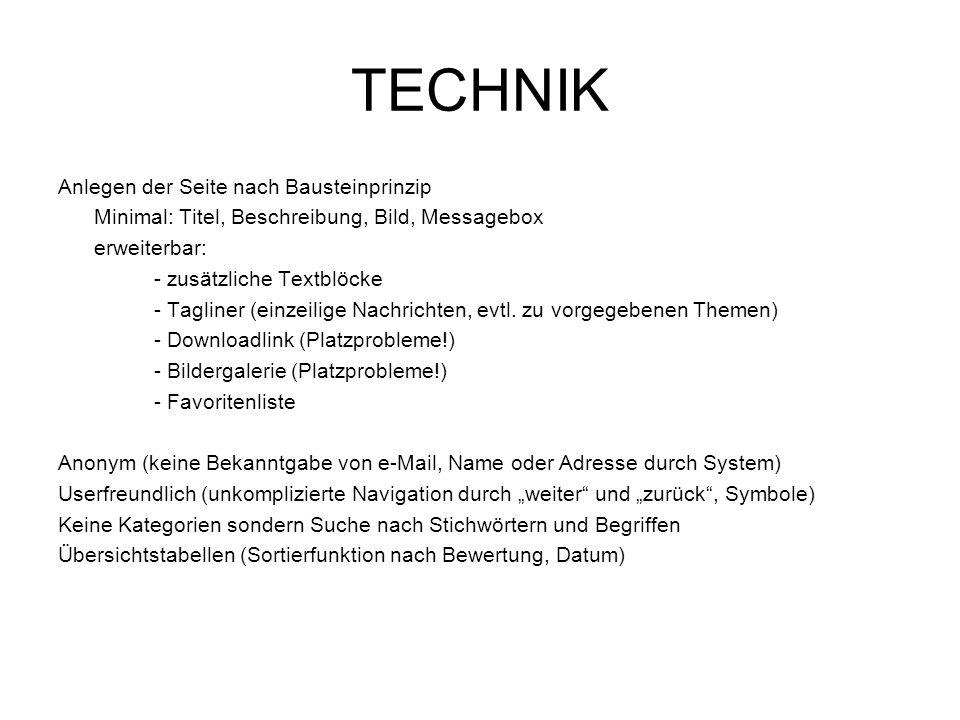 TECHNIK Anlegen der Seite nach Bausteinprinzip Minimal: Titel, Beschreibung, Bild, Messagebox erweiterbar: - zusätzliche Textblöcke - Tagliner (einzei
