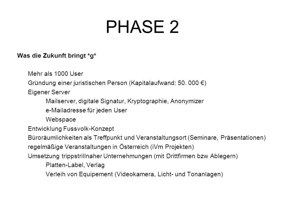 PHASE 2 Was die Zukunft bringt *g* Mehr als 1000 User Gründung einer juristischen Person (Kapitalaufwand: 50. 000 ) Eigener Server Mailserver, digital