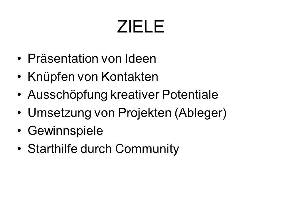 ZIELE Präsentation von Ideen Knüpfen von Kontakten Ausschöpfung kreativer Potentiale Umsetzung von Projekten (Ableger) Gewinnspiele Starthilfe durch Community