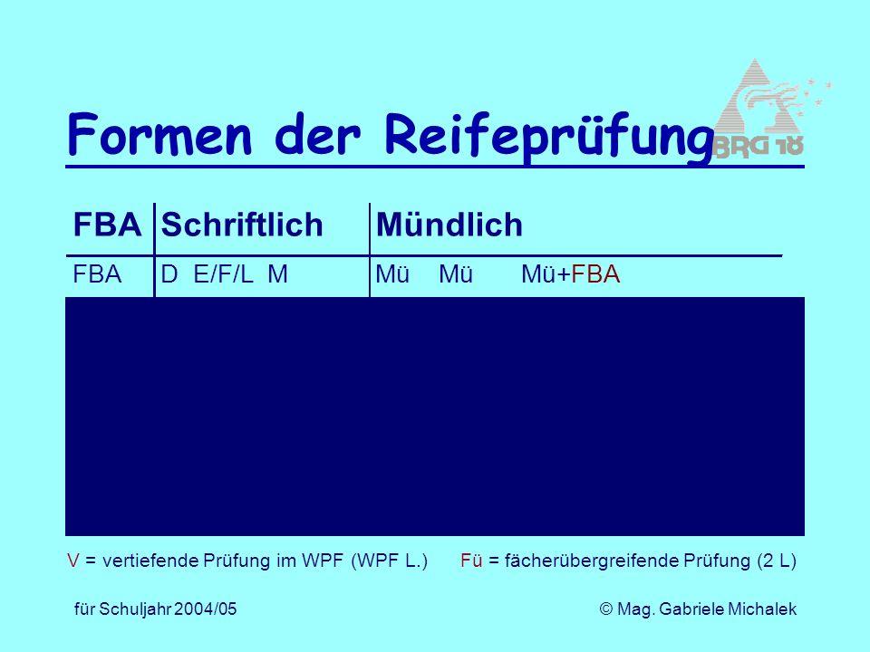 für Schuljahr 2004/05© Mag. Gabriele Michalek F/L Formen der Reifeprüfung V = vertiefende Prüfung im WPF (WPF L.) Fü = fächerübergreifende Prüfung (2