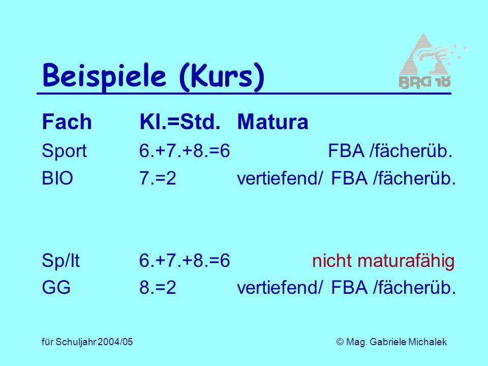 für Schuljahr 2004/05© Mag. Gabriele Michalek Beispiele (Kurs) FachKl.=Std.Matura Sport6.+7.+8.=6 FBA /fächerüb. BIO7.=2vertiefend/ FBA /fächerüb. Sp/
