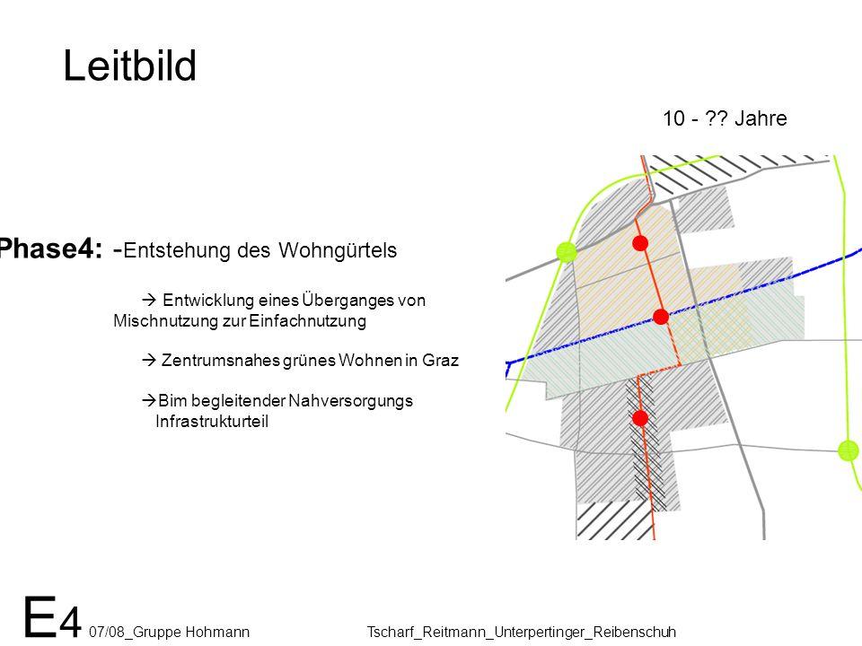 Leitbild Phase4: - Entstehung des Wohngürtels Entwicklung eines Überganges von Mischnutzung zur Einfachnutzung Zentrumsnahes grünes Wohnen in Graz Bim
