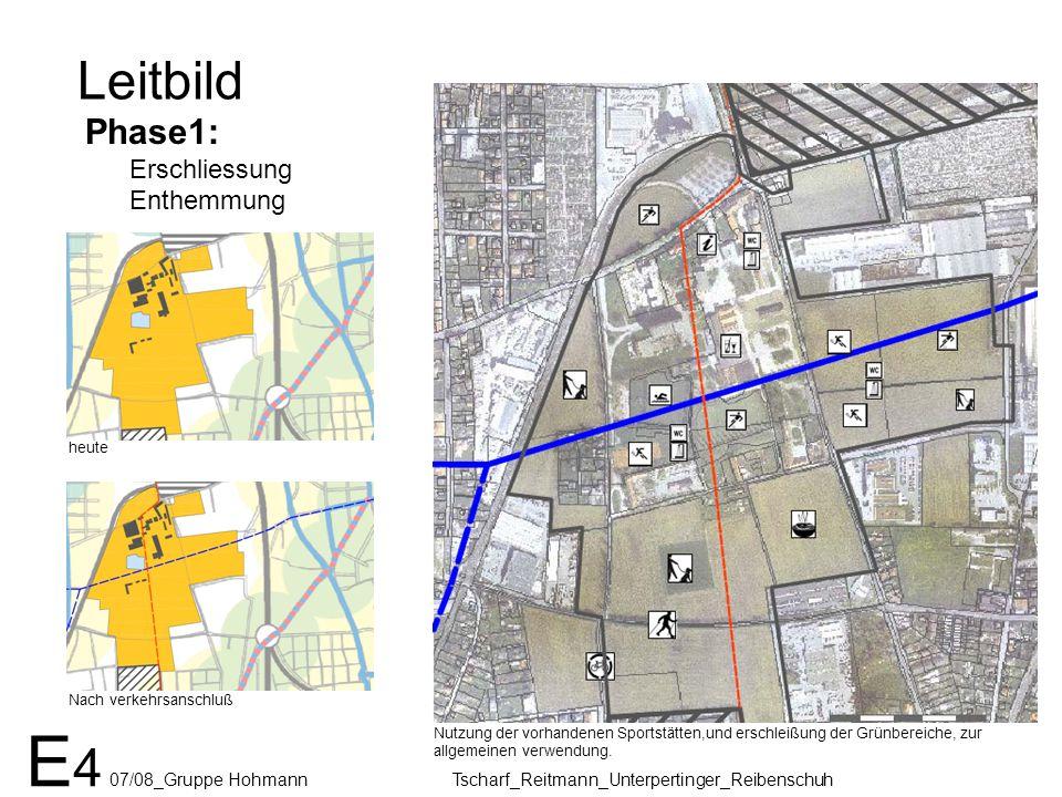 Leitbild Phase1: Erschliessung Enthemmung heute Nach verkehrsanschluß Nutzung der vorhandenen Sportstätten,und erschleißung der Grünbereiche, zur allg