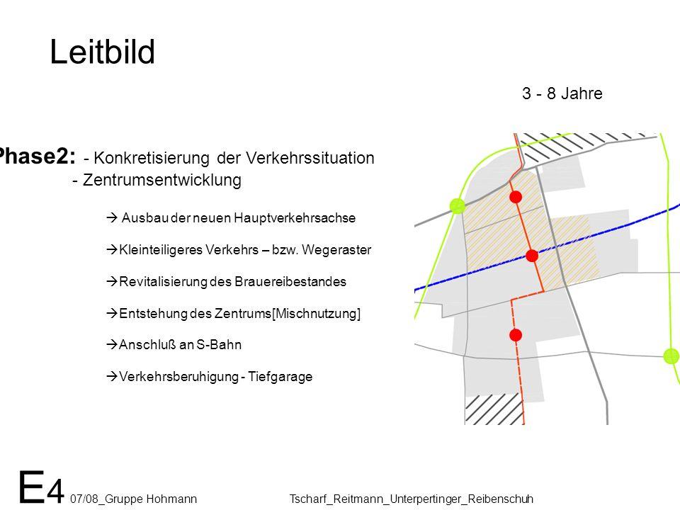 Leitbild Phase2: - Konkretisierung der Verkehrssituation - Zentrumsentwicklung Ausbau der neuen Hauptverkehrsachse Kleinteiligeres Verkehrs – bzw. Weg