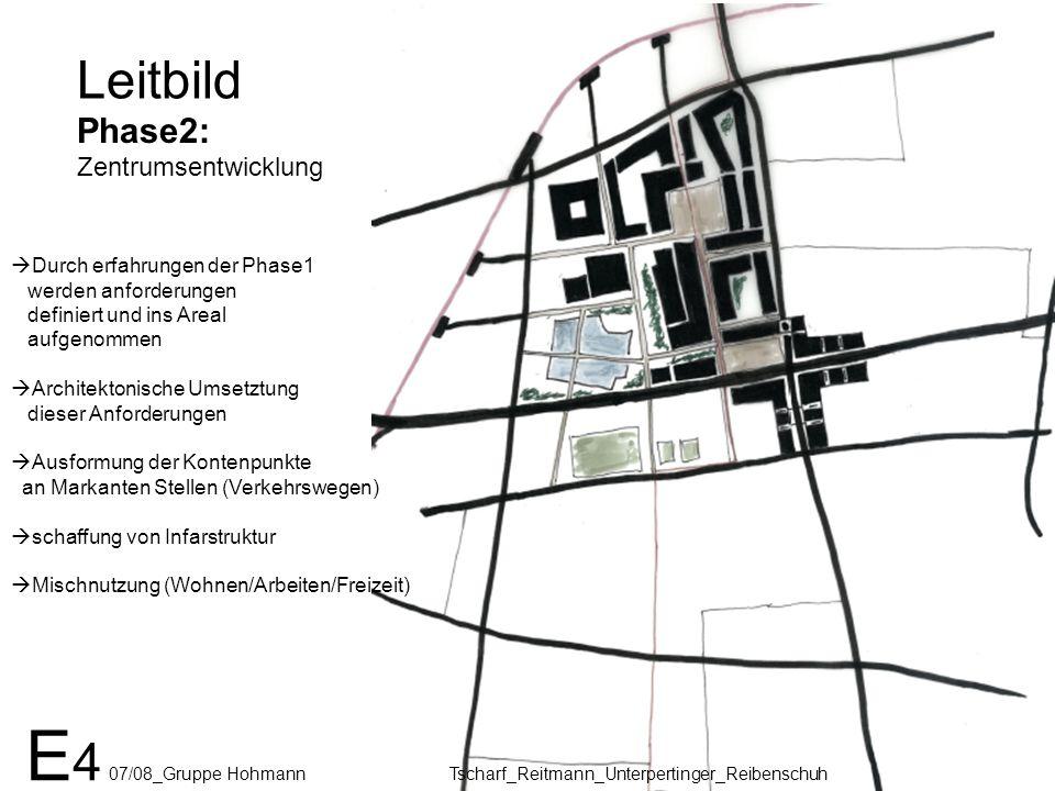 Leitbild Phase2: Zentrumsentwicklung E 4 07/08_Gruppe Hohmann Tscharf_Reitmann_Unterpertinger_Reibenschuh Durch erfahrungen der Phase1 werden anforder